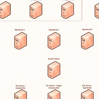 OfficeTopology
